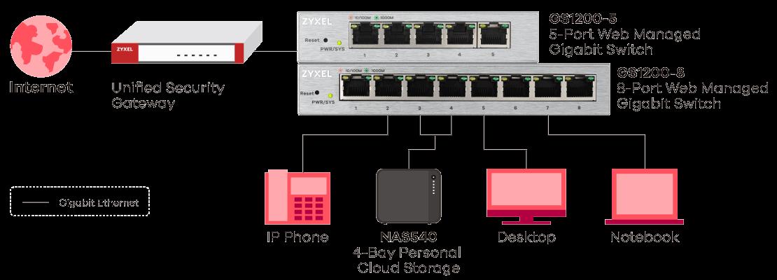 8-Port Web Managed Gigabit Switch ZyXEL GS1200-8
