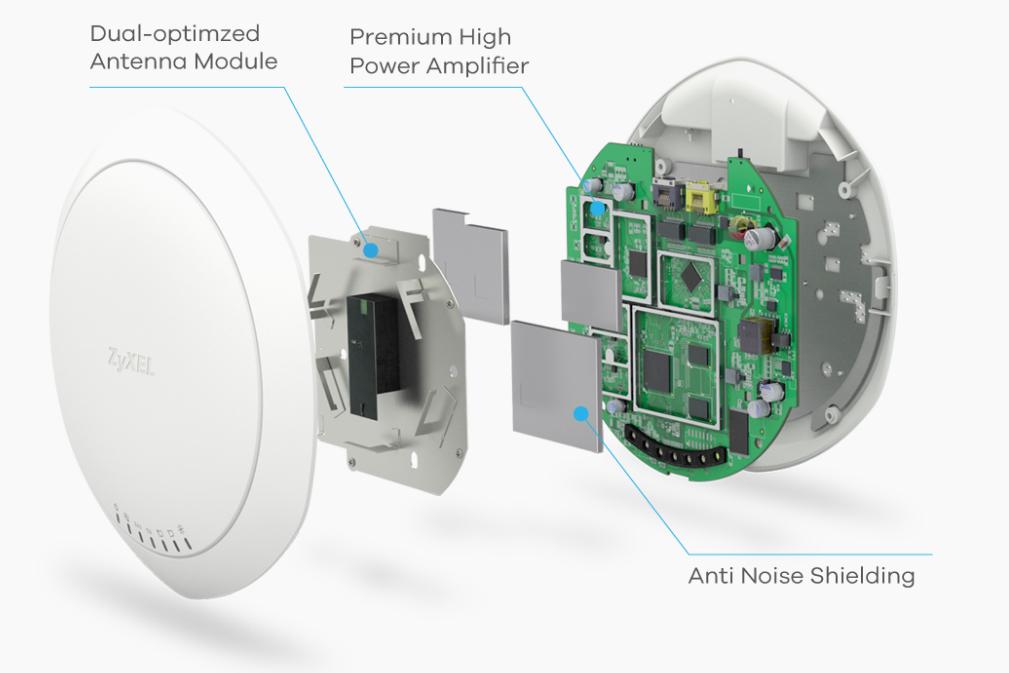 802.11ac Dual-Radio Dual Mount PoE Access Point Zyxel NWA1123ACPRO